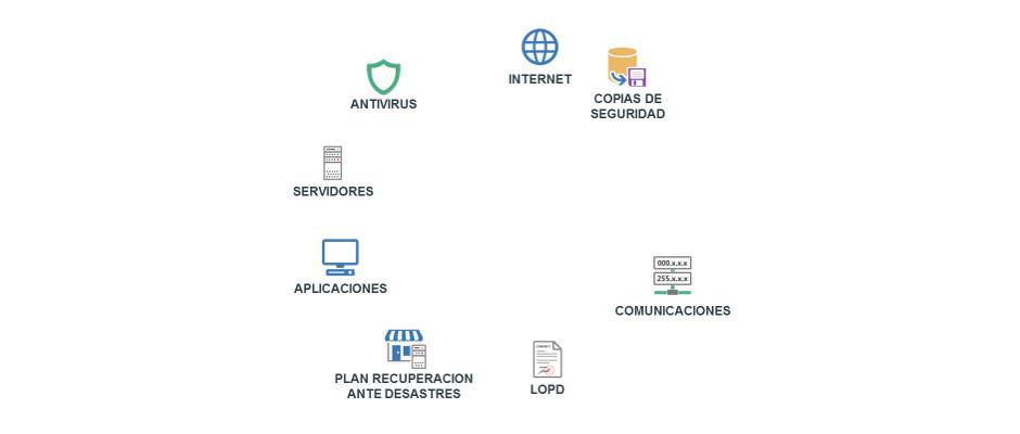 componentes-de-negocio